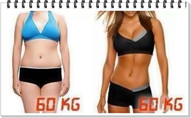 体重は関係ない!?同じ体重でこれだけ違う!!イメージ